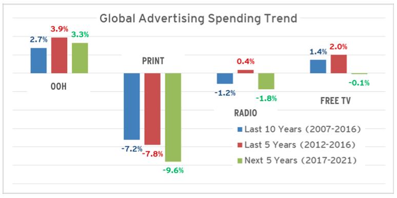В великобритании реклама доля интернета потребитель реклама затраты фирмы рынок товары услуги