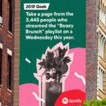 Spotify-2018-Goals-billboard