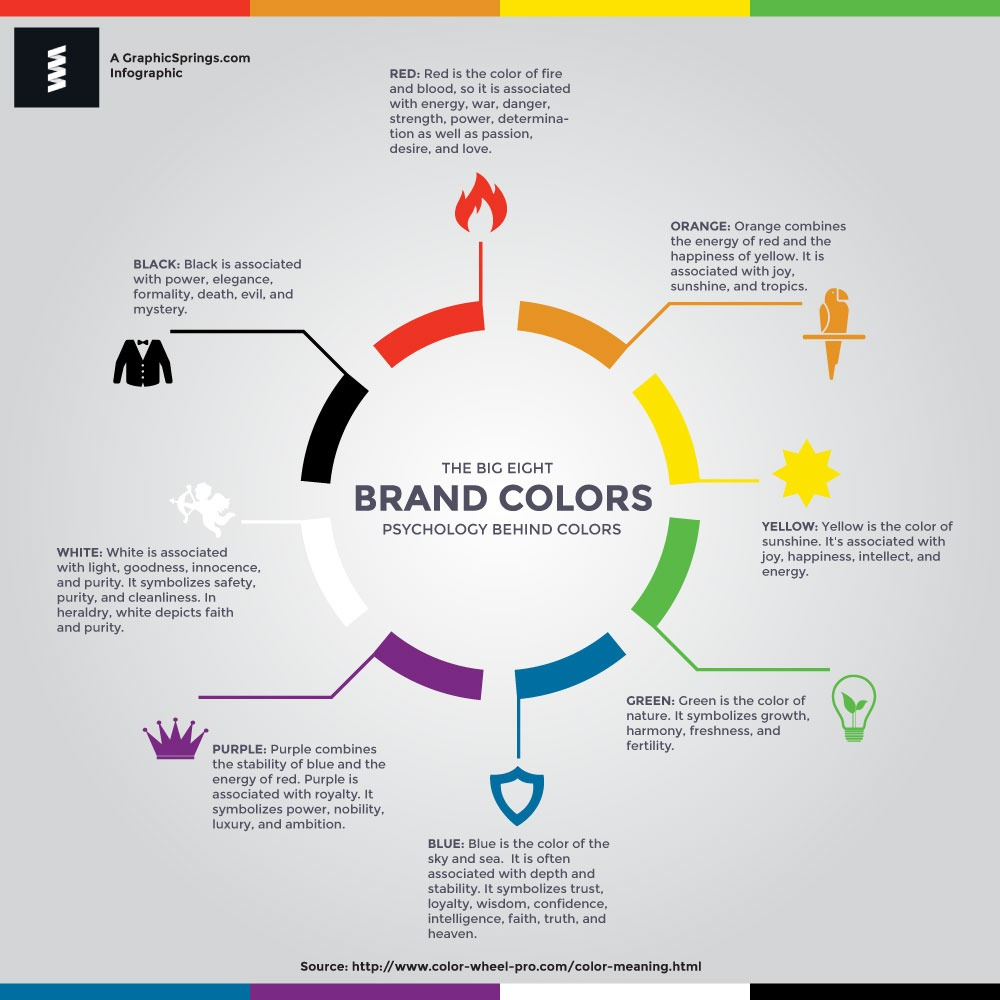 Psychology-Behind-Colors