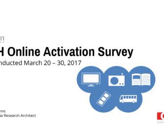 Исследование: ТВ и OOH реклама стимулируют поиск и активность в соцсетях