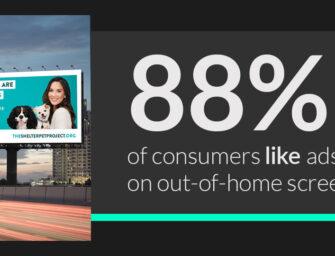 Большинство потребителей с удовольствием проводят время на улице, и такое отношение переносится на восприятие OOH рекламы, — опрос