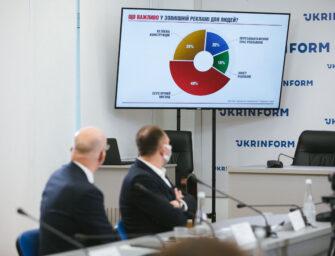 В Раде планируют до конца весны принять изменения в законодательство о наружной рекламе